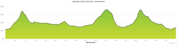 yorkshire_3_peaks_marathon
